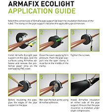 ArmaFix Ecolight application guide