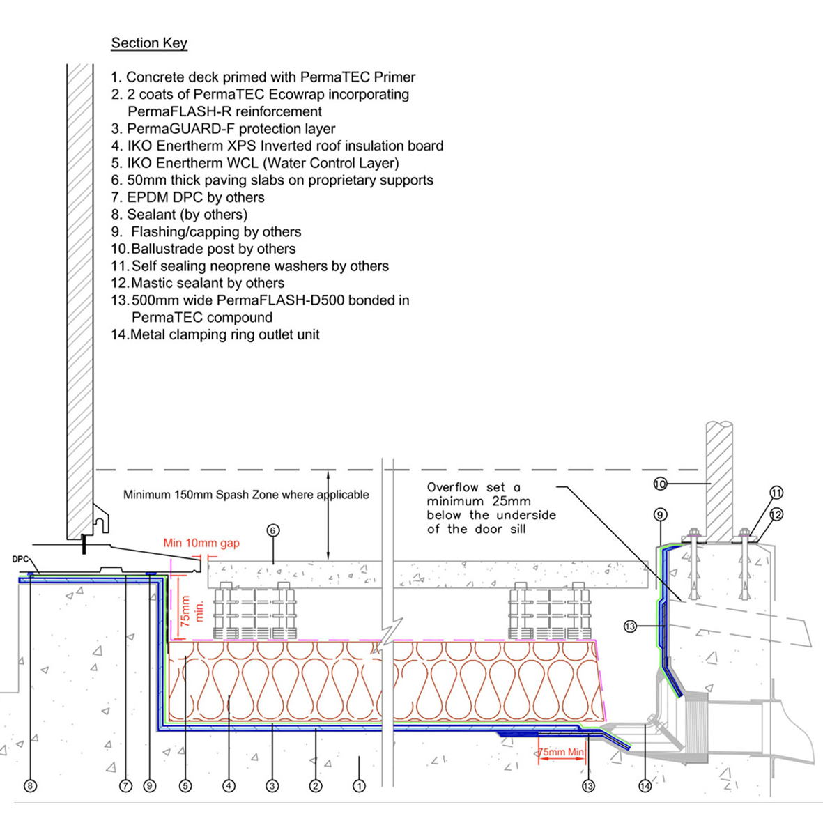 Example detail: balcony level access threshold balustrade section – hot melt