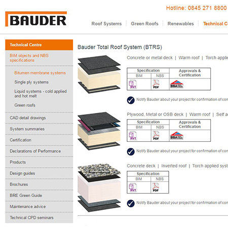 Bauder Extends Bim Library