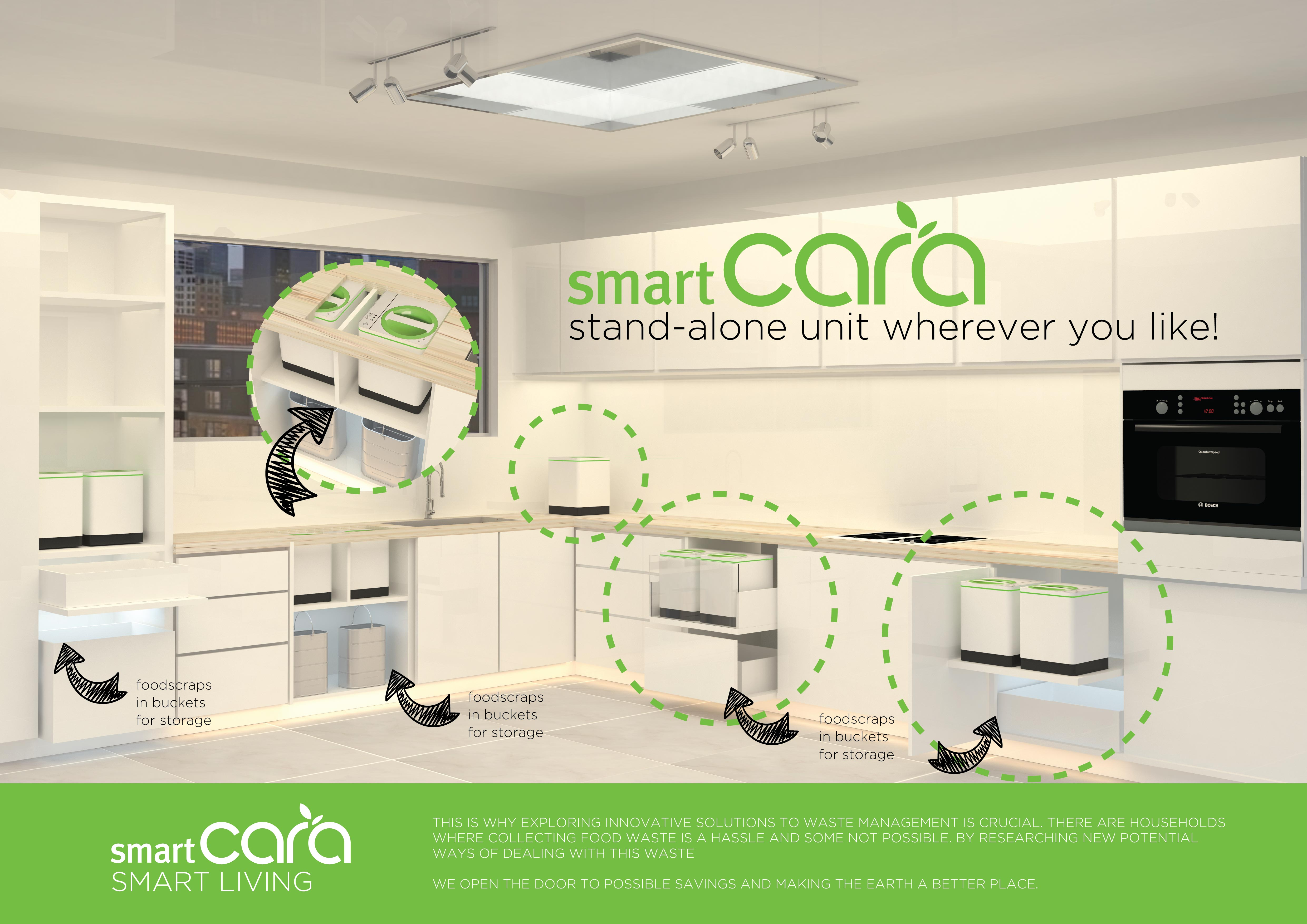 Smart Cara present state of the art food composter