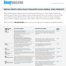 BREAAM Credits using Knauf Insulation Glass Mineral Wool products