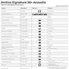 Amtico Signature 36+ Acoustic Tech Data Sheet