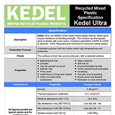 Mixed plastic specification: Kedel Ultra