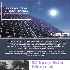 The evolution of Solar Panels [INFOGRAPHIC]