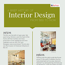 A brief history of interior design [INFOGRAPHIC]