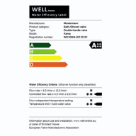Water efficiency products WELL labelled with Geberit