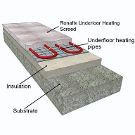 Ronafix Underfloor Heating Screed
