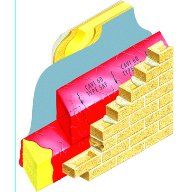 Interfacing Cavity Barrier Stops  Smoke + Fire + Water + Sound