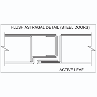 Flush Fit For ASSA ABLOY Security Doors