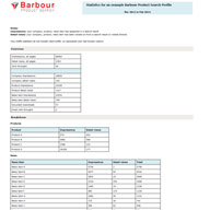 New Barbour Product Search Statistics Report