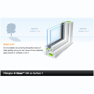 With Pilkington K Glass™ OW, it's what's on the inside that counts