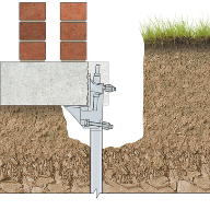 New economical micro-piles for foundation stabilisation
