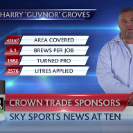 Crown Paints scores with TV sponsorship deal