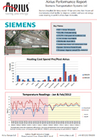 Airius Performance Report - Siemens Transportation Systems Ltd