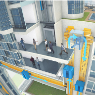 ThyssenKrupp introduces the MULTI elevator