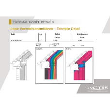 BM TRADA shows Actis Hybrid reduces thermal bridging