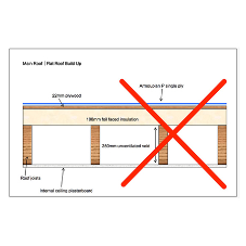 Failed Flat Roofs – Don't Split the Build Up!