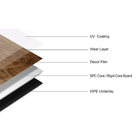 Waterproof Luxury Vinyl Flooring is quick and cost-effective