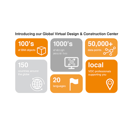 BASF launch Virtual Design and Construction (VDC) Resource Center!