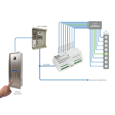 Videx Strengthens Flagship VX2200 Door Entry System