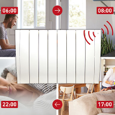 SMART electric radiators from Haverland with Wi-Fi & auto programming