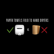 Excel detail the benefits of hand dryers versus paper towels