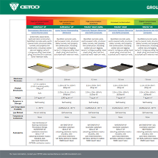 Cetco put together referencing guide for waterproofing membranes