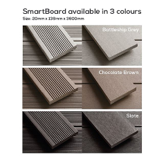 Composite Decking – SmartBoard