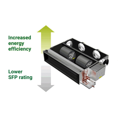 Extended Fan Coil Unit range from Caice