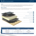 TA-15 Flat Roofing System Technical Data