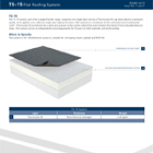 TS-15 Flat Roofing System Technical Data