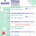 Product Guide Replacement Celuform Cladding