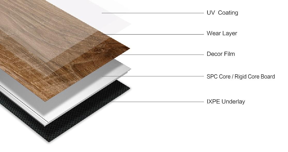 Waterproof Luxury Vinyl Flooring Is Quick And Cost Effective
